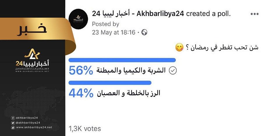 """صورة في استطلاع لـ""""أخبار ليبيا 24″ .. تعرف على أهم الأطباق الرئيسية على المائدة الليبية خلال رمضان"""