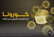 صورة ليبيا أكثر دول شمال إفريقيا إصابة بفيروس كورونا مقارنة بالكثافة السكانية