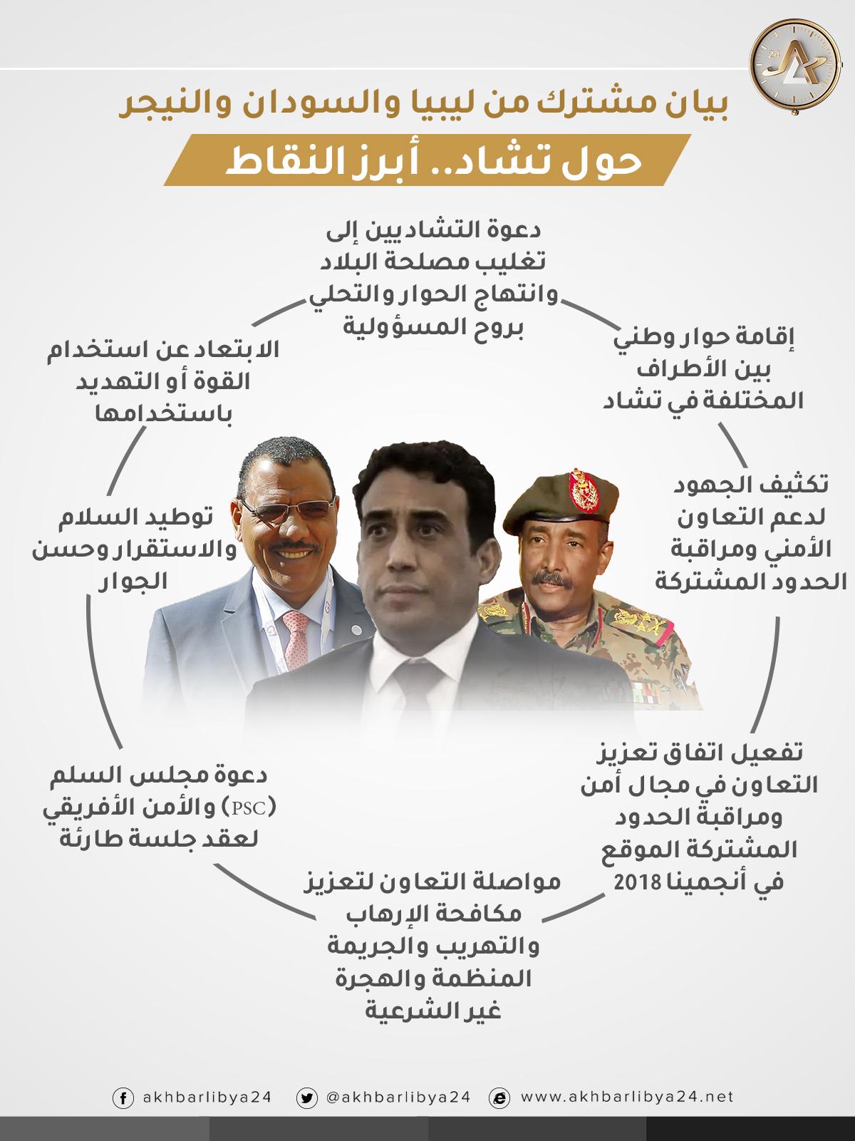 مشترك من ليبيا والسودان والنيجر حول تشاد.. أبرز النقاط Info